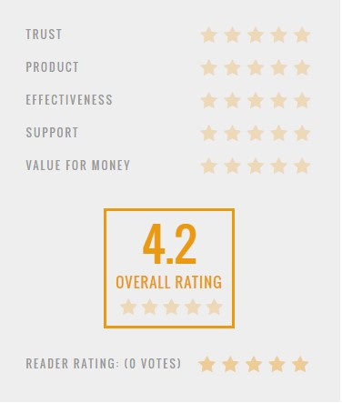 Smart Member Review & Rating