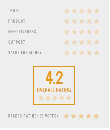 Timer Magic Review & Rating