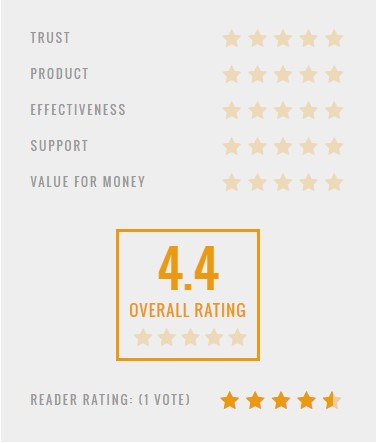 VideoSkins Review & Rating