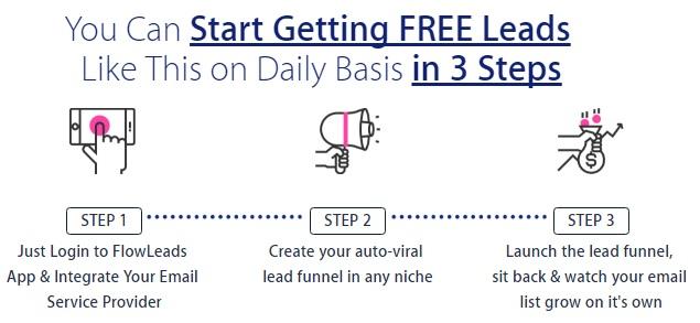 FlowLeads App Funnel Steps