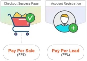 Affiliate Marketing Pricing Model